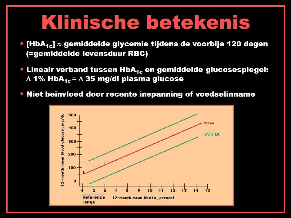 Klinische betekenis [HbA1c]  gemiddelde glycemie tijdens de voorbije 120 dagen. (=gemiddelde levensduur RBC)